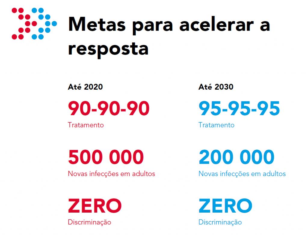 metas_ambiciosas